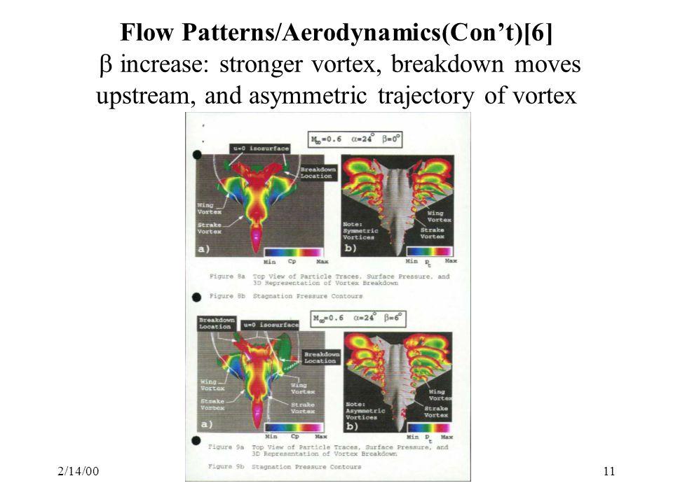 Flow Patterns/Aerodynamics(Con't)[6]  increase: stronger vortex, breakdown moves upstream, and asymmetric trajectory of vortex